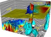 automatic faults, unconformity, horizon, and salt boundaries